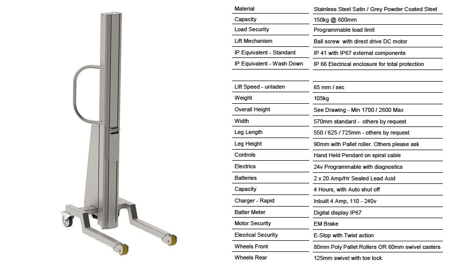 Torros Multilift 150 Specifications