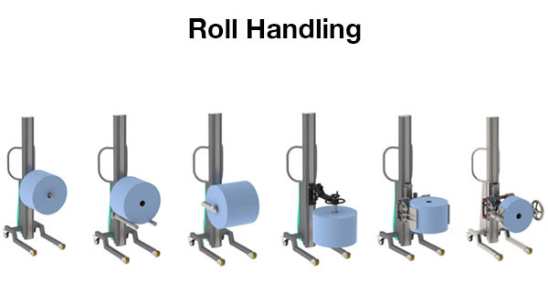 Torros Multi Lift Roll Lifting, Roll Handling and Reel Lifting and Handling